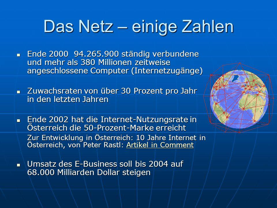 Das Netz – einige Zahlen Ende 2000 94.265.900 ständig verbundene und mehr als 380 Millionen zeitweise angeschlossene Computer (Internetzugänge) Ende 2