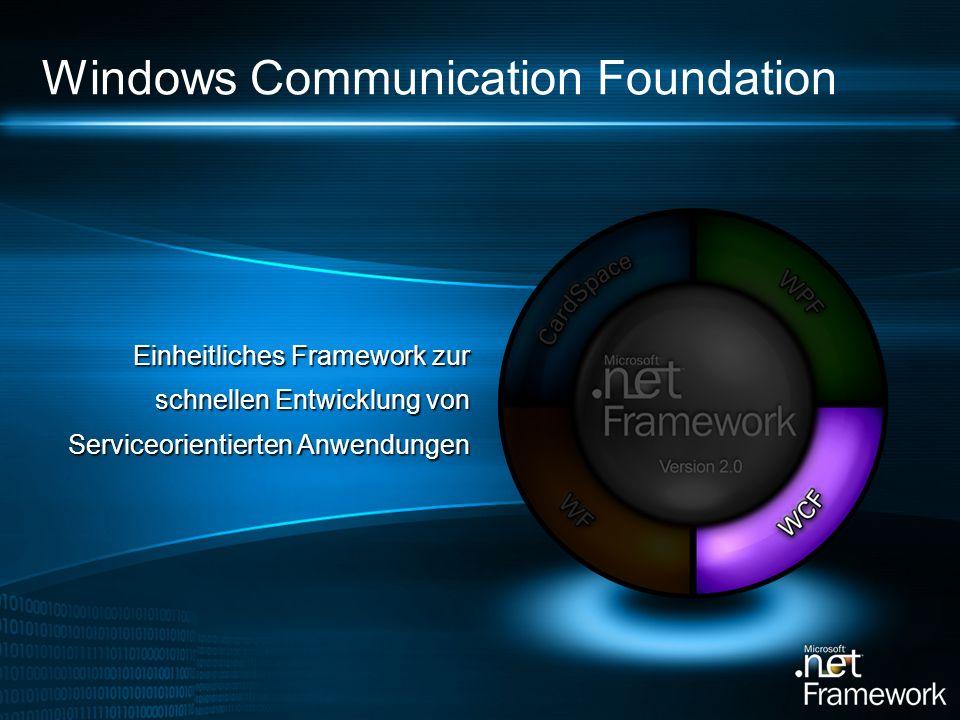 Windows Communication Foundation Einheitliches Framework zur schnellen Entwicklung von Serviceorientierten Anwendungen