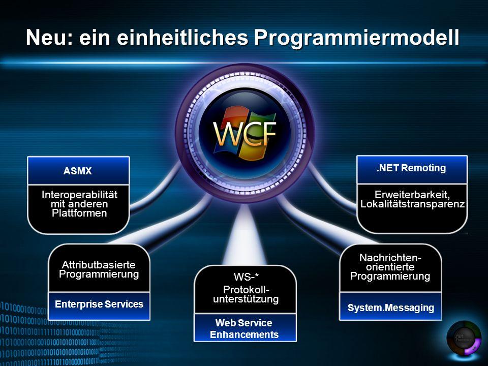 Interoperabilität mit anderen Plattformen ASMX Attributbasierte Programmierung Enterprise Services WS-* Protokoll- unterstützung Web Service Enhancements Nachrichten- orientierte Programmierung System.Messaging Erweiterbarkeit, Lokalitätstransparenz.NET Remoting Neu: ein einheitliches Programmiermodell