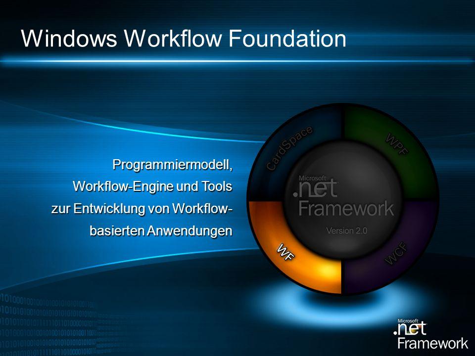 Programmiermodell, Workflow-Engine und Tools zur Entwicklung von Workflow- basierten Anwendungen Windows Workflow Foundation