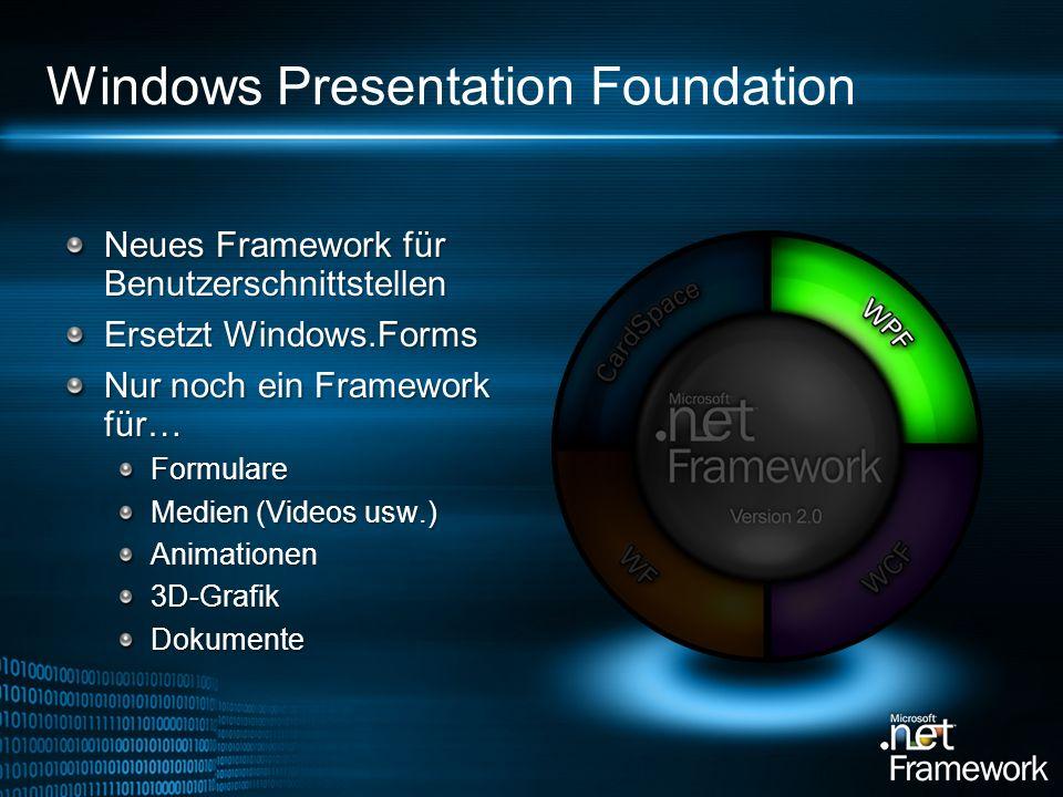 Neues Framework für Benutzerschnittstellen Ersetzt Windows.Forms Nur noch ein Framework für… Formulare Medien (Videos usw.) Animationen3D-GrafikDokumente
