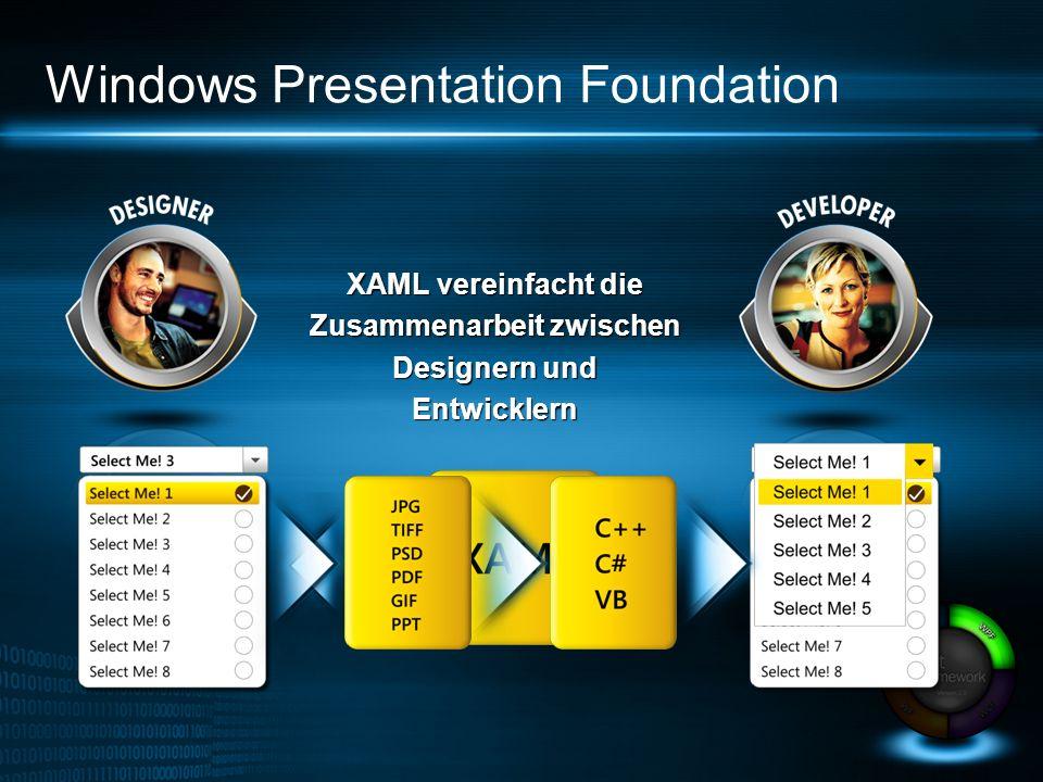 Windows Presentation Foundation XAML vereinfacht die Zusammenarbeit zwischen Designern und Entwicklern