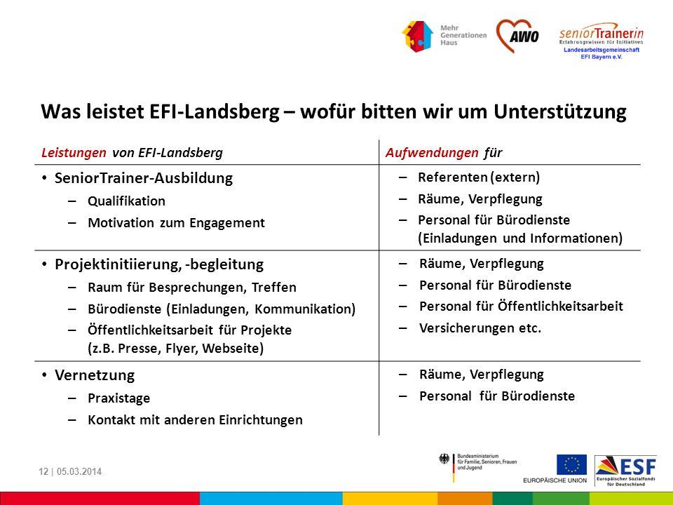 Was leistet EFI-Landsberg – wofür bitten wir um Unterstützung Leistungen von EFI-LandsbergAufwendungen für SeniorTrainer-Ausbildung – Qualifikation –
