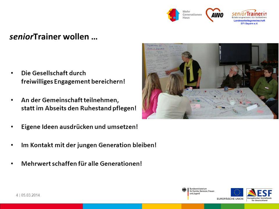 Teilnehmer an der seniorTrainer-Ausbildung wollen wissen… 5 | 05.03.2014 was sie zum Gemeinwohl beitragen können welche Einrichtungen und Projekte es in der Region gibt welcher Bedarf besteht was sie brauchen, um Ideen zu verwirklichen was sie bewegen können, wenn sie sich als Team aufstellen.