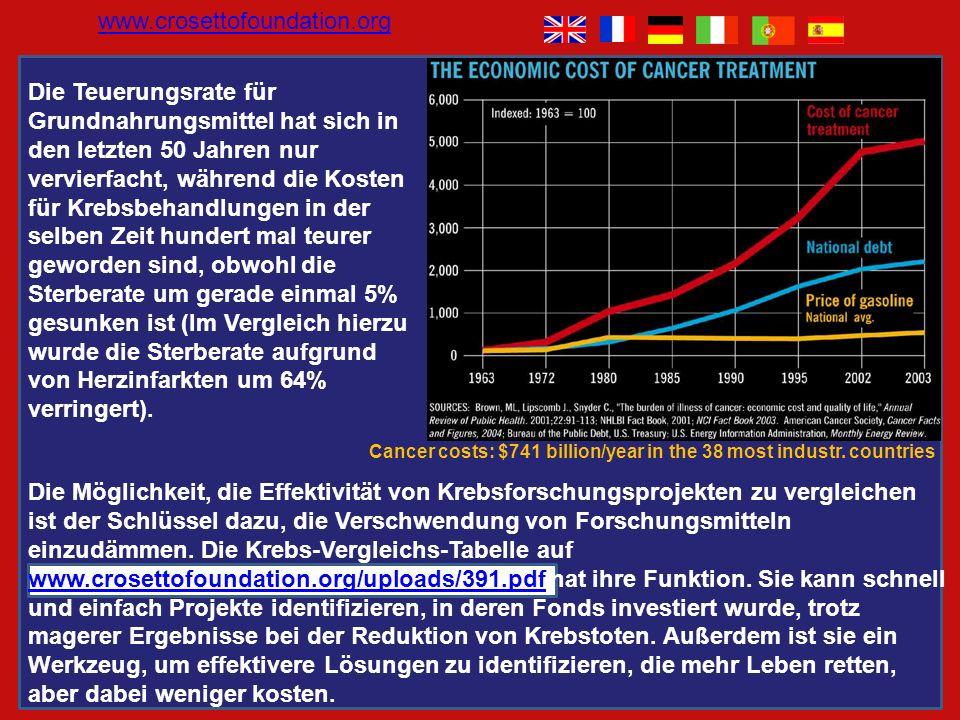 www.crosettofoundation.org Man sollte vielmehr darauf achten, dass die Finanzmittel effizient eingesetzt werden und zwar in Forschungen, die mehr Lebe
