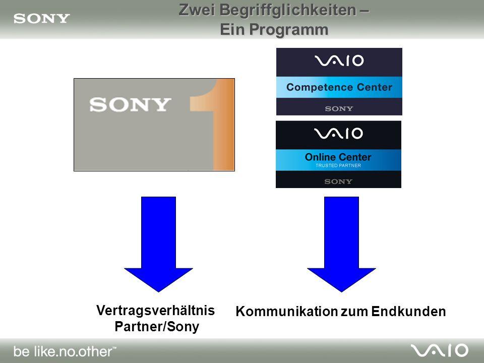 Das Sony1 Partnerprogramm: Die Bedingungen Visibilität zum Endkunden Verhältnis/Namensgebung Sony1 Authorised Sony1 Certified Sony1 Specialist Umsatz Einstiegshürde-100k EUR250k EUR