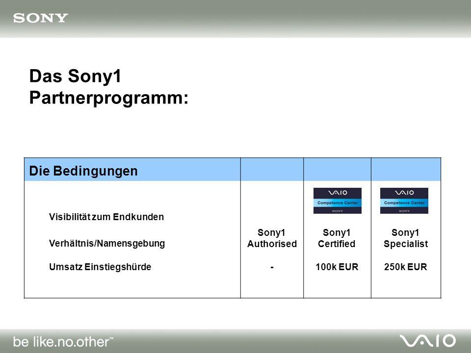 Sony Leistungen: Vertriebsunterstützung Sony1 Authorised Sony1 Certified Sony1 Specialist Direkte Betreuung durch einen Sony Account Manager-xx Weiterleitung von Leads-xx Weiterbildung: Einladung zu Schulungen-xx Bonus bei Erreichung des Zieles Bonus bei Product Mix mind.
