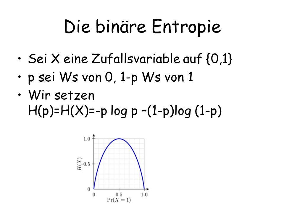 Die binäre Entropie Sei X eine Zufallsvariable auf {0,1} p sei Ws von 0, 1-p Ws von 1 Wir setzen H(p)=H(X)=-p log p –(1-p)log (1-p)