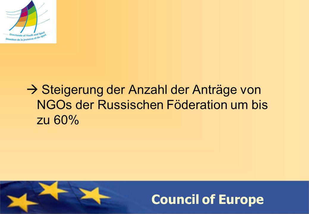 Council of Europe Steigerung der Anzahl der Anträge von NGOs der Russischen Föderation um bis zu 60%