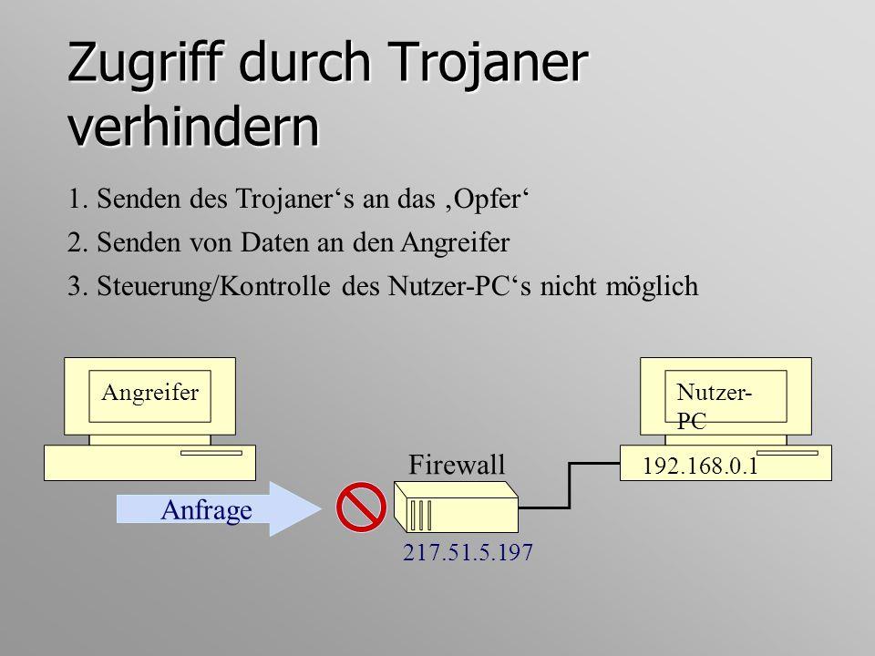 Zugriff durch Trojaner verhindern 1. Senden des Trojaners an das Opfer 2. Senden von Daten an den Angreifer Nutzer- PC 217.51.5.197 Angreifer 3. Steue