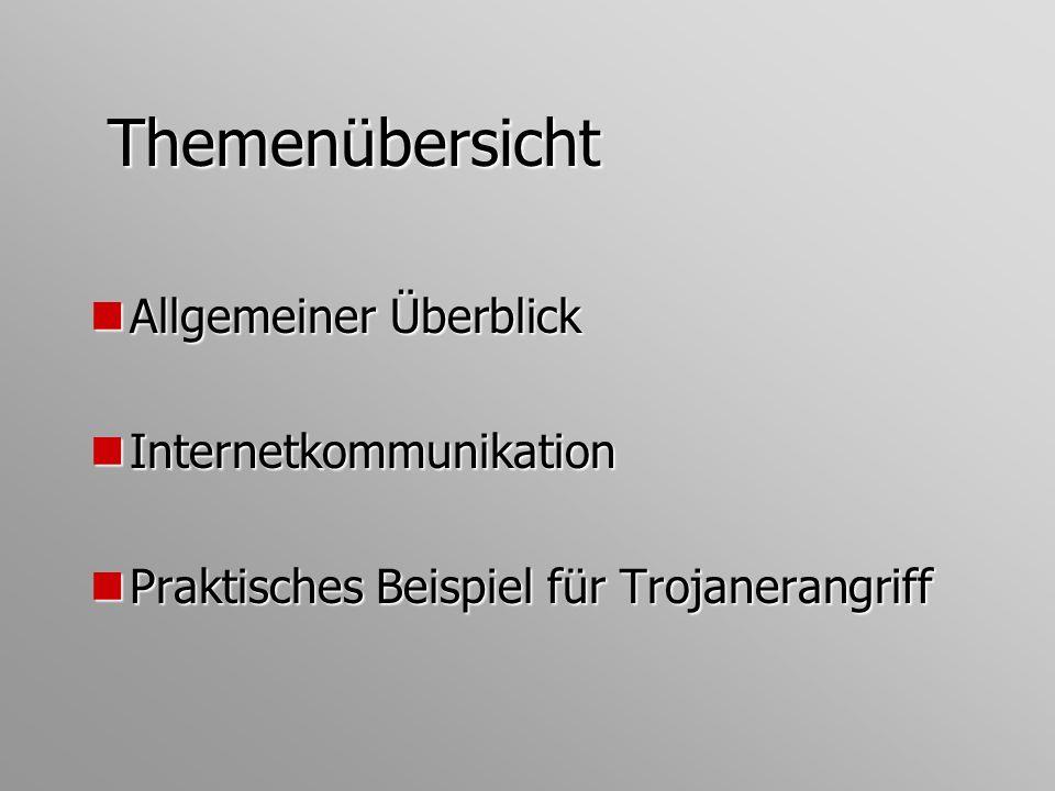 Themenübersicht nAllgemeiner Überblick nInternetkommunikation nPraktisches Beispiel für Trojanerangriff