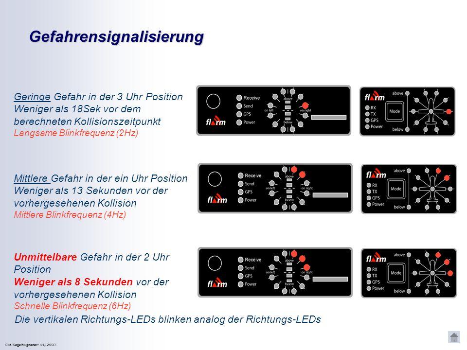 Die 4 grünen Status-LEDs RX Leuchtet = ein anderes Flarm in der Umgebung (< 2km und weniger als 500 m vertikale Entfernung) Sehr kurzes Aufleuchten 1 x pro Sekunde (Benötigt Synchronisation mit dem GPS) TX LED erleuchtet, erlöscht kurz einmal pro Sekunde : Die GPS Position ist gut GPS Ständig erleuchtet Blinkt wenn die Spannung weniger als 8V beträgt Power Ülis Segelflugbedarf 11/2007 ACHTUNG.
