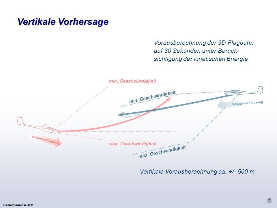 Horizontale Vorhersage Positions- und Richtungsvorhersage für 30 Sekunden in Bezug auf: die Position ; die Richtung ; die Geschwindigkeit ; die Kreisrichtung ; die Steig / Sinkrate.