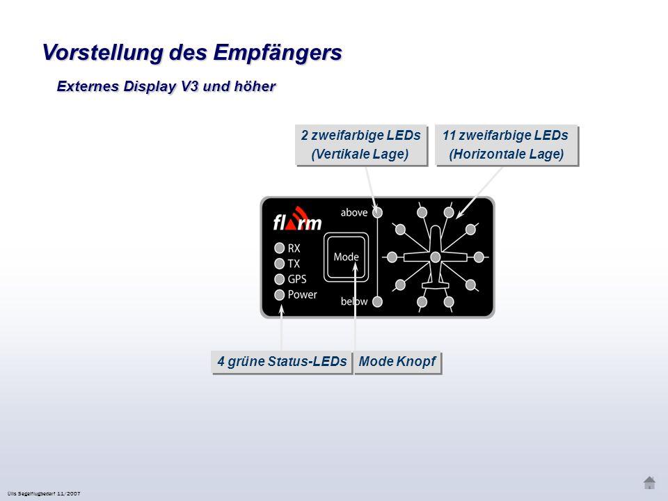 Vorstellung des Empfängers Mode-Knopf Micro-SD Kartenleser 4 grüne Status-LEDs 12 zweifarbige LEDs (Horizontale Richtung) 12 zweifarbige LEDs (Horizontale Richtung) 4 zweifarbige LEDs (Vertikale Richtung) 4 zweifarbige LEDs (Vertikale Richtung) FLARM-Grundgerät (ab Version 2006) Ülis Segelflugbedarf 11/2007