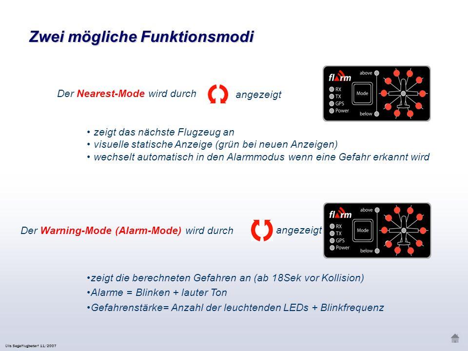 Vorstellung des Empfängers Externes Display V3 und höher Mode Knopf 4 grüne Status-LEDs 11 zweifarbige LEDs (Horizontale Lage) 11 zweifarbige LEDs (Horizontale Lage) 2 zweifarbige LEDs (Vertikale Lage) 2 zweifarbige LEDs (Vertikale Lage) Ülis Segelflugbedarf 11/2007