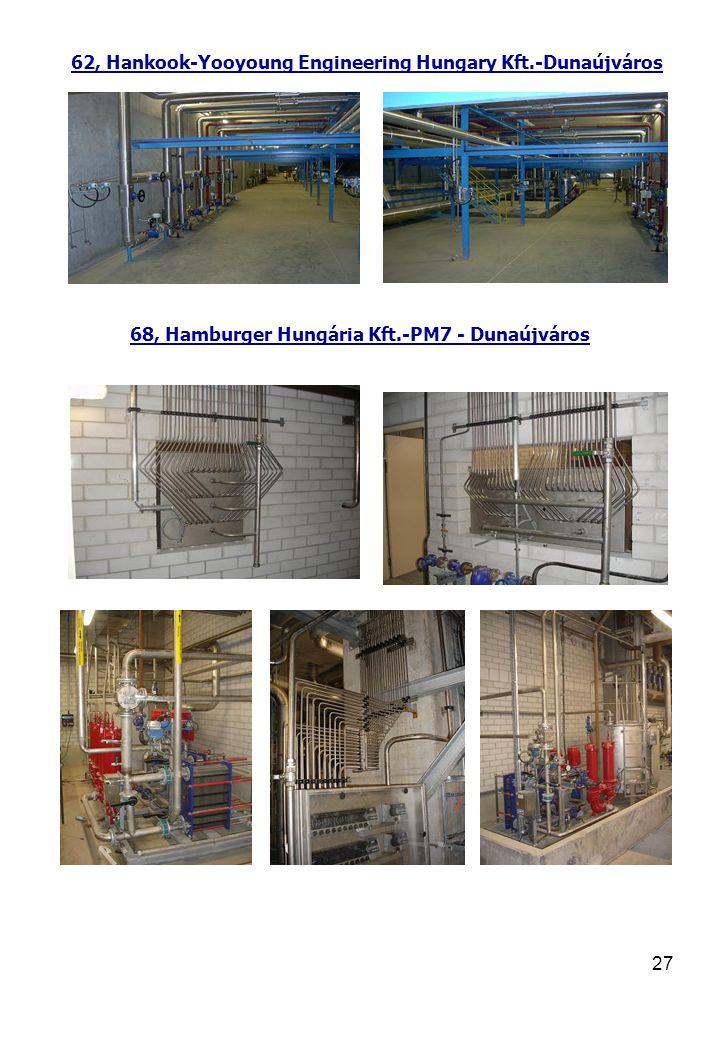 27 62, Hankook-Yooyoung Engineering Hungary Kft.-Dunaújváros 68, Hamburger Hungária Kft.-PM7 - Dunaújváros