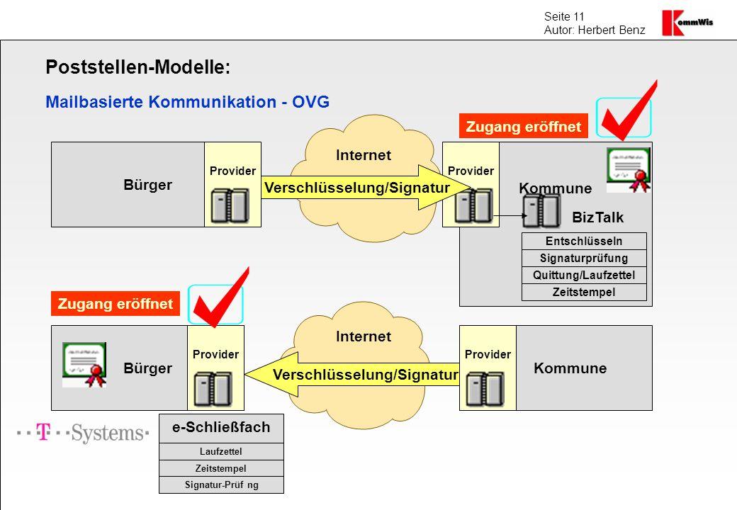Seite 11 Autor: Herbert Benz Poststellen-Modelle: Mailbasierte Kommunikation - OVG Bürger Kommune Zugang eröffnet Bürger Kommune Zugang eröffnet Versc