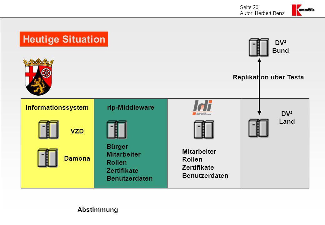 Seite 20 Autor: Herbert Benz DV² Bund DV² Land Replikation über Testa Informationssystem VZD Damona Heutige Situation rlp-Middleware Bürger Mitarbeite