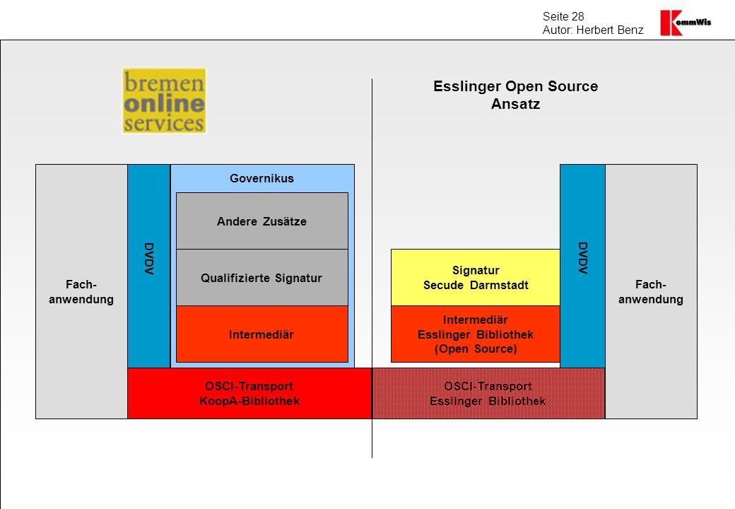 Seite 28 Autor: Herbert Benz Governikus Fach- anwendung Intermediär Intermediär Esslinger Bibliothek (Open Source) Qualifizierte Signatur Andere Zusät