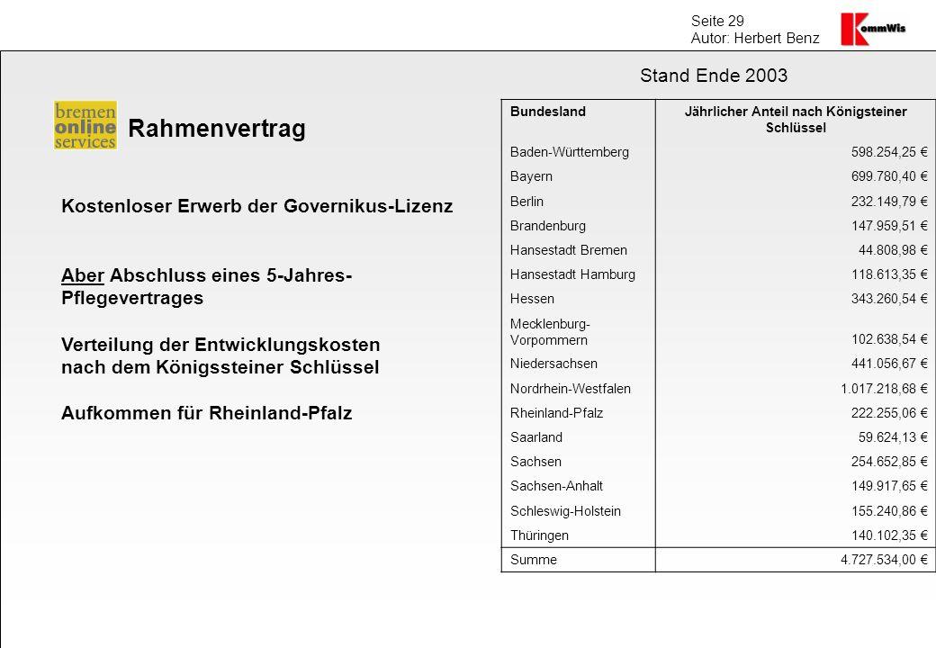 Seite 29 Autor: Herbert Benz Rahmenvertrag Kostenloser Erwerb der Governikus-Lizenz Aber Abschluss eines 5-Jahres- Pflegevertrages Verteilung der Entw