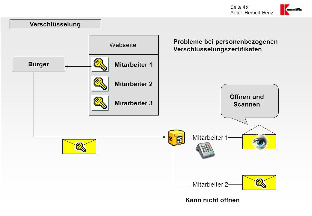 Seite 45 Autor: Herbert Benz Bürger Webseite Mitarbeiter 1 Mitarbeiter 2 Mitarbeiter 3 Mitarbeiter 1 Probleme bei personenbezogenen Verschlüsselungsze