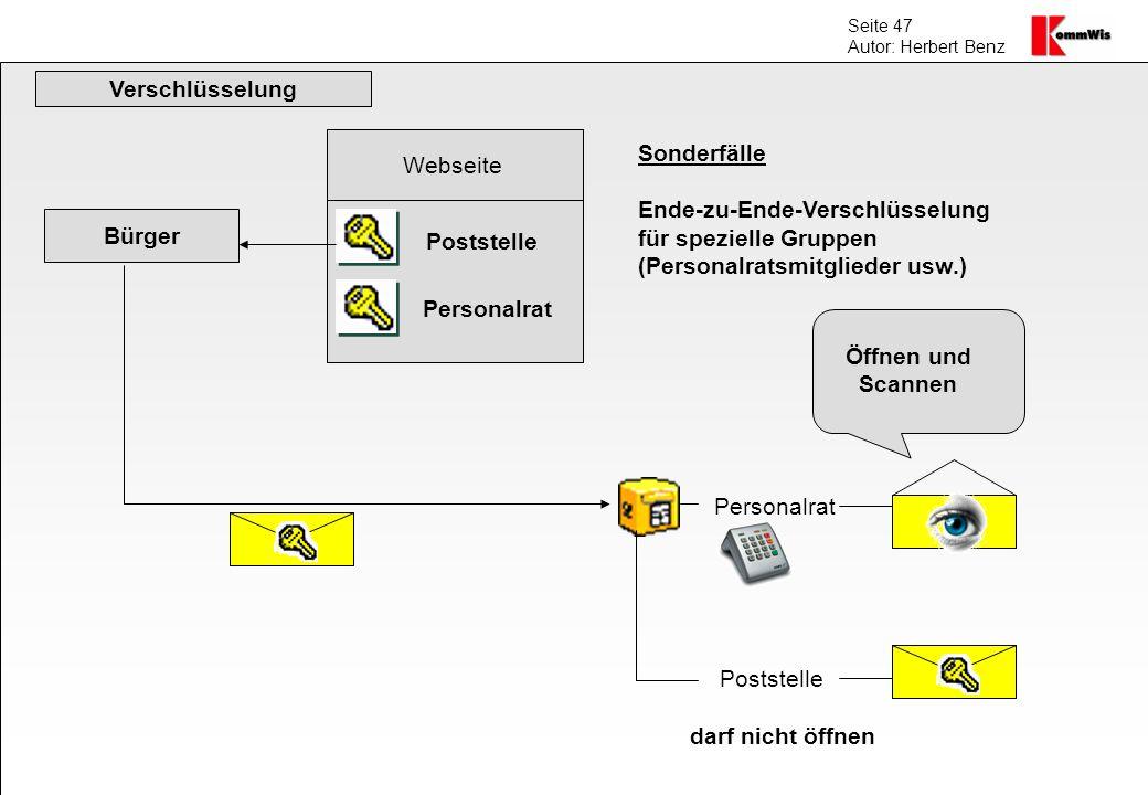 Seite 47 Autor: Herbert Benz Bürger Webseite Poststelle Personalrat Sonderfälle Ende-zu-Ende-Verschlüsselung für spezielle Gruppen (Personalratsmitgli