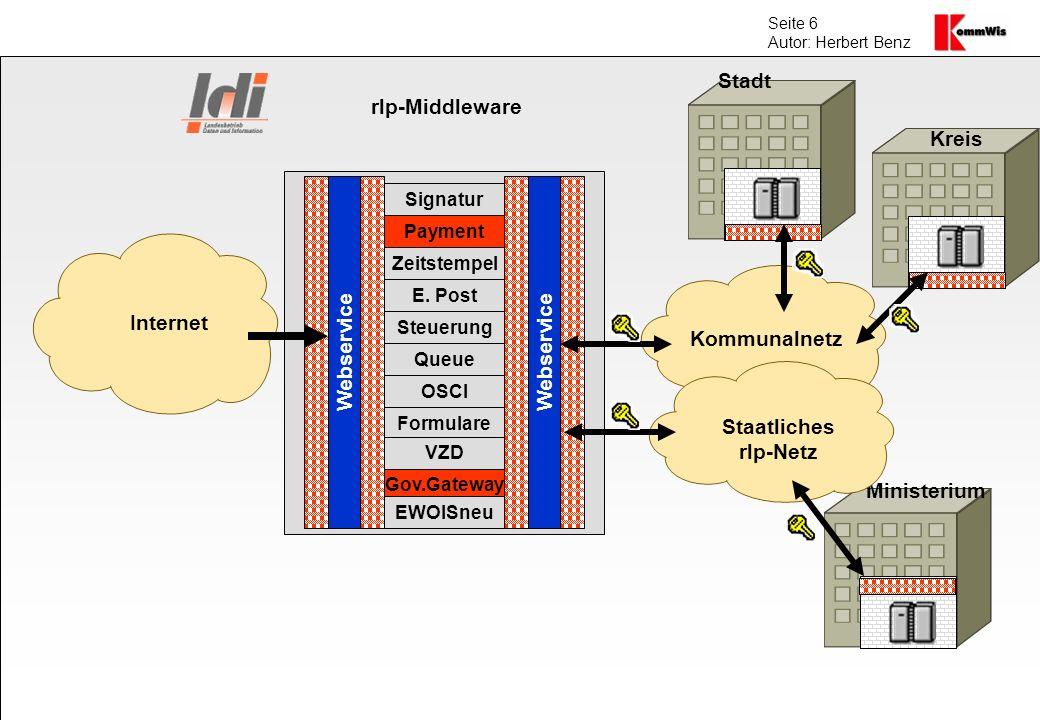 Seite 6 Autor: Herbert Benz Internet Kommunalnetz Webservice Signatur Payment Zeitstempel E. Post Steuerung Queue OSCI Formulare Webservice Stadt Krei