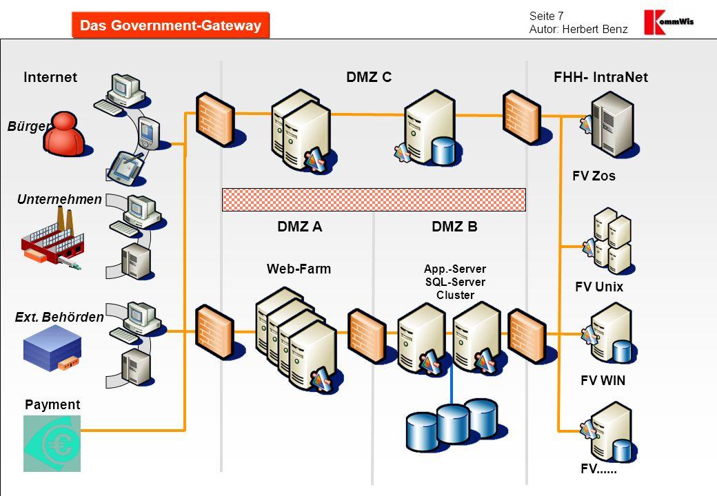 Seite 7 Autor: Herbert Benz DMZ ADMZ B Internet FHH- IntraNet Web-Farm App.-Server SQL-Server Cluster FV Zos FV Unix FV WIN FV...... DMZ C Unternehmen