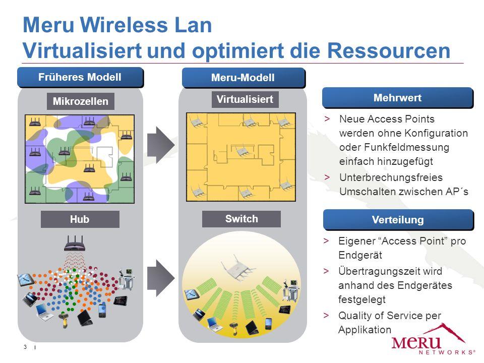 4 Die Meru Networks Virtual Cell Technologie Alle Endgeräte sehen nur eine virtualisierte WLAN Zelle Vorteile >Schnelle Konfiguration >Hohe Belastbarkeit >Möglichkeit Interferenzen zu umgehen >Beste Mobilität Funktionen >Netzwerk Kontrolle >Optimierte Reichweite >Störungsfreies Roaming >Bessere Spektrumaufteilung