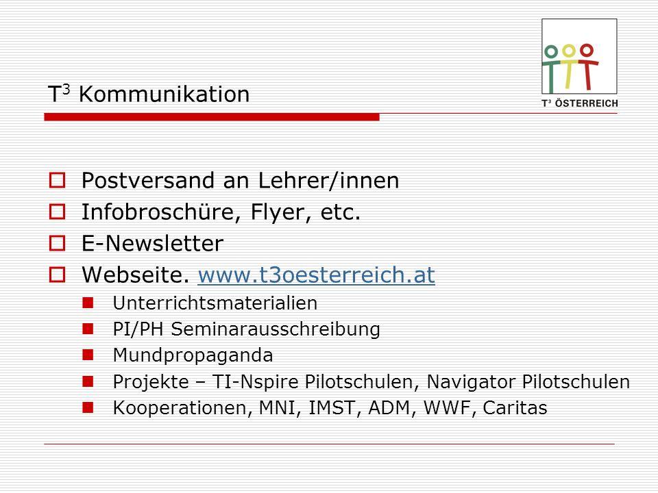 T 3 Kommunikation Postversand an Lehrer/innen Infobroschüre, Flyer, etc. E-Newsletter Webseite. www.t3oesterreich.atwww.t3oesterreich.at Unterrichtsma
