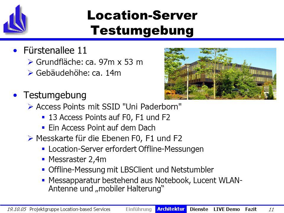 11 19.10.05 Projektgruppe Location-based Services Location-Server Testumgebung Fürstenallee 11 Grundfläche: ca. 97m x 53 m Gebäudehöhe: ca. 14m Testum
