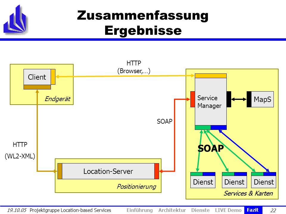 22 19.10.05 Projektgruppe Location-based Services Zusammenfassung Ergebnisse Location-Server Positionierung Client HTTP (Browser,…) HTTP (WL2-XML) Ser