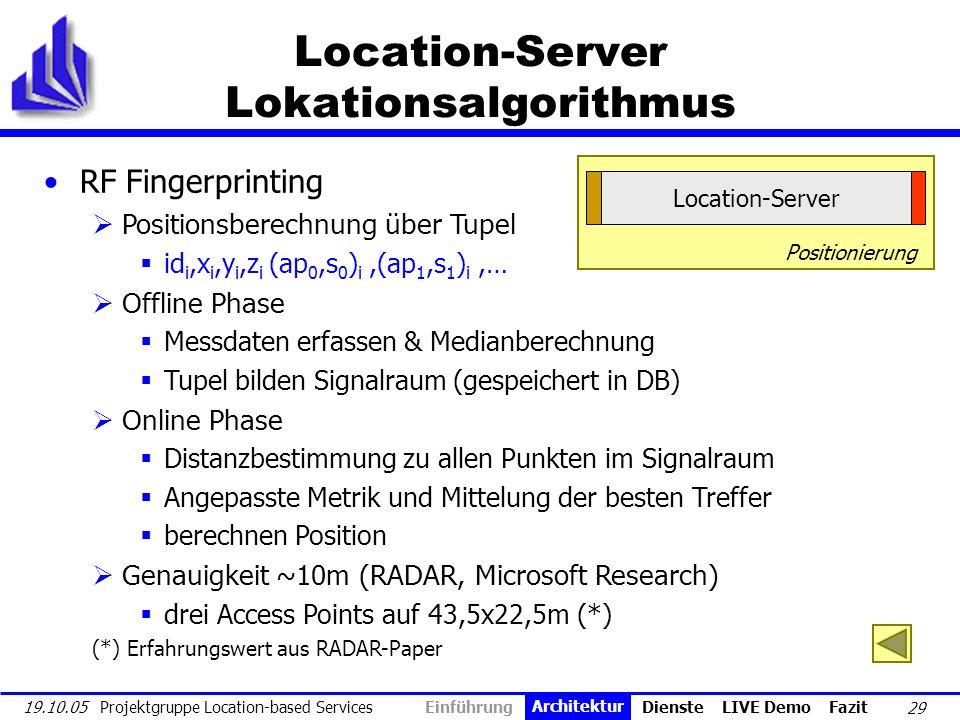 29 19.10.05 Projektgruppe Location-based Services Location-Server Lokationsalgorithmus RF Fingerprinting Positionsberechnung über Tupel id i,x i,y i,z