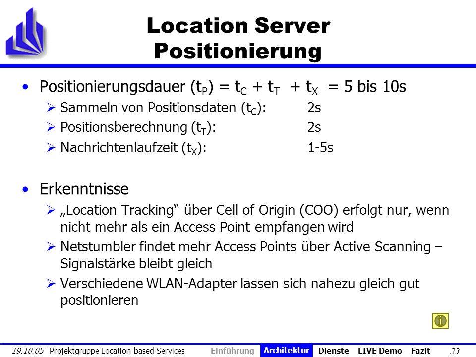 33 19.10.05 Projektgruppe Location-based Services Location Server Positionierung Positionierungsdauer (t P ) = t C + t T + t X = 5 bis 10s Sammeln von