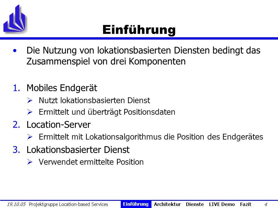 4 19.10.05 Projektgruppe Location-based Services Einführung Die Nutzung von lokationsbasierten Diensten bedingt das Zusammenspiel von drei Komponenten