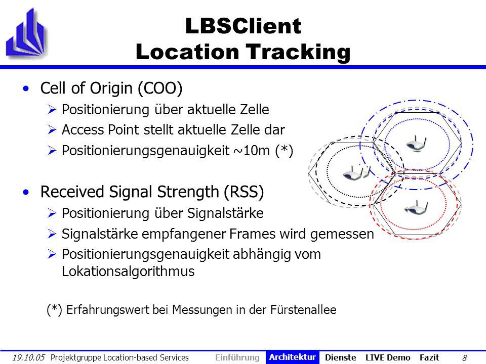 29 19.10.05 Projektgruppe Location-based Services Location-Server Lokationsalgorithmus RF Fingerprinting Positionsberechnung über Tupel id i,x i,y i,z i (ap 0,s 0 ) i,(ap 1,s 1 ) i,… Offline Phase Messdaten erfassen & Medianberechnung Tupel bilden Signalraum (gespeichert in DB) Online Phase Distanzbestimmung zu allen Punkten im Signalraum Angepasste Metrik und Mittelung der besten Treffer berechnen Position Genauigkeit ~10m (RADAR, Microsoft Research) drei Access Points auf 43,5x22,5m (*) (*) Erfahrungswert aus RADAR-Paper Location-Server Positionierung Einführung Architektur Dienste LIVE Demo Fazit Architektur