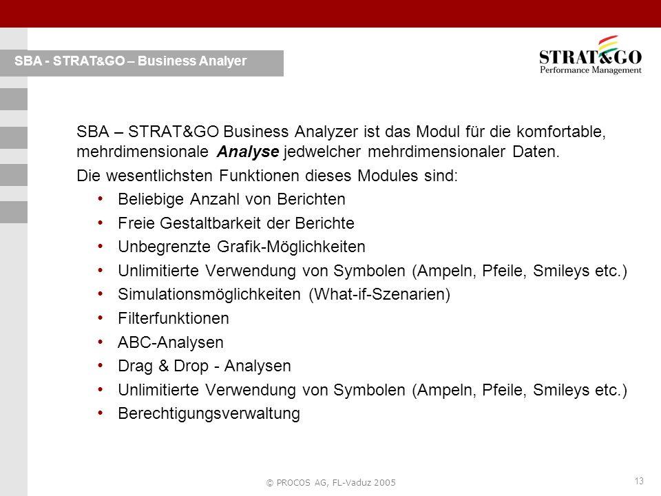 13 © PROCOS AG, FL-Vaduz 2005 SBA – STRAT&GO Business Analyzer ist das Modul für die komfortable, mehrdimensionale Analyse jedwelcher mehrdimensionaler Daten.