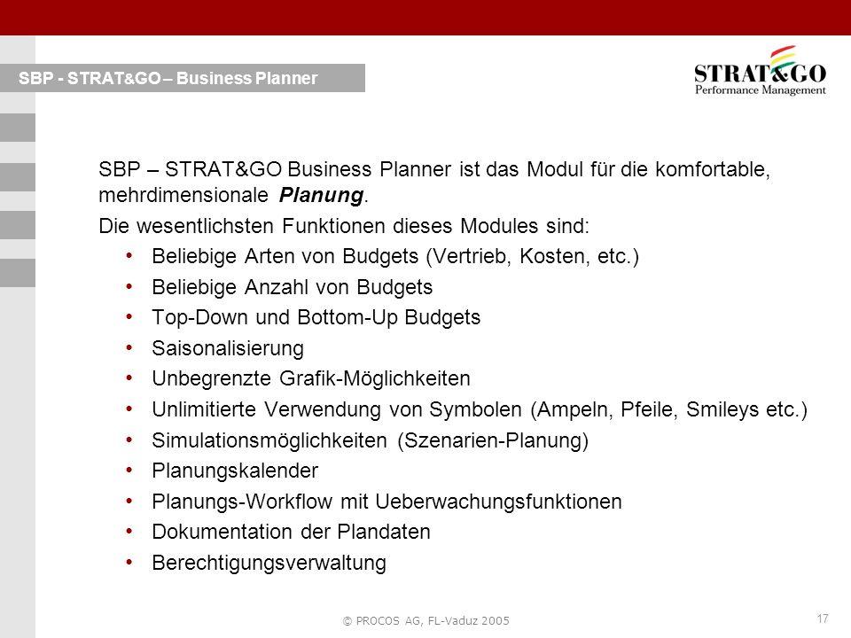17 © PROCOS AG, FL-Vaduz 2005 SBP - STRAT & GO – Business Planner SBP – STRAT&GO Business Planner ist das Modul für die komfortable, mehrdimensionale Planung.