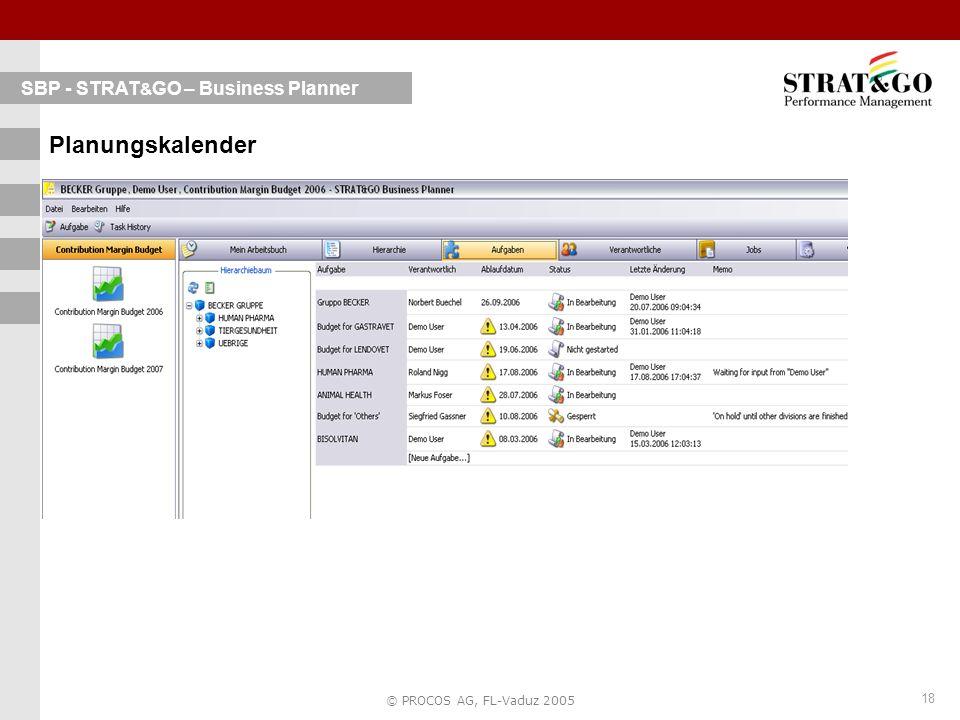 19 © PROCOS AG, FL-Vaduz 2005 SBP - STRAT & GO – Business Planner