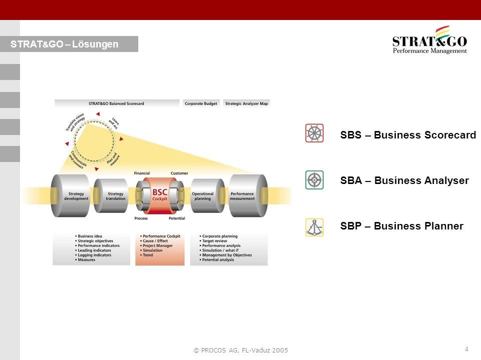 5 © PROCOS AG, FL-Vaduz 2005 SBP – STRAT&GO Business Planner SBS STRAT&GO Business Scorecard SBA STRAT&GO Business Analyzer STRAT & GO – Lösungen