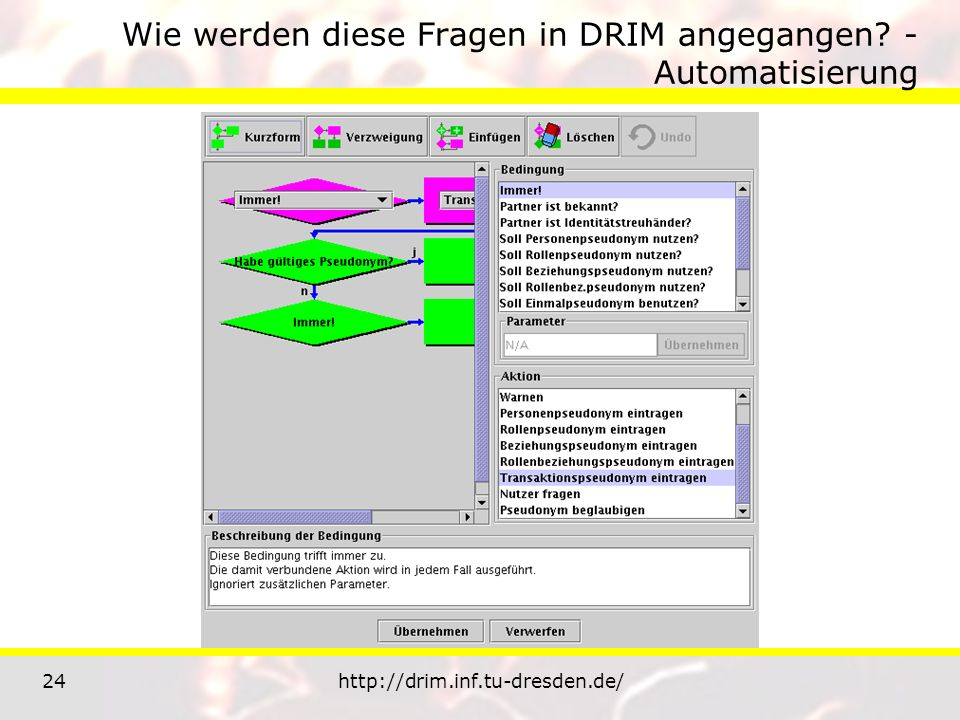 24http://drim.inf.tu-dresden.de/ Wie werden diese Fragen in DRIM angegangen - Automatisierung