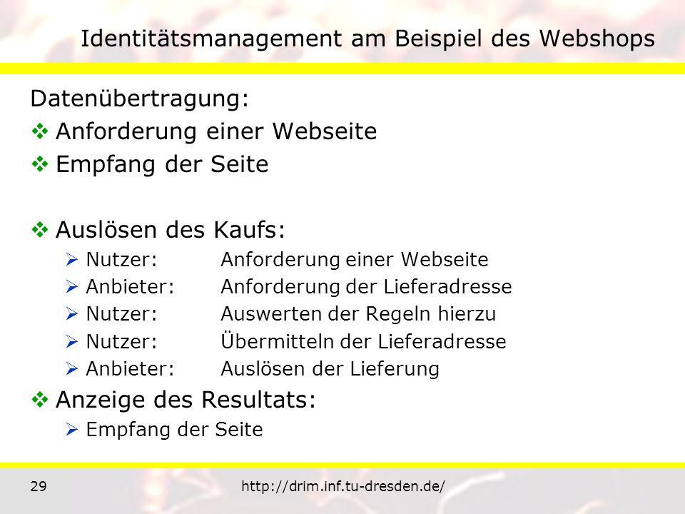 29http://drim.inf.tu-dresden.de/ Identitätsmanagement am Beispiel des Webshops Datenübertragung: Anforderung einer Webseite Empfang der Seite Auslösen des Kaufs: Nutzer: Anforderung einer Webseite Anbieter: Anforderung der Lieferadresse Nutzer: Auswerten der Regeln hierzu Nutzer: Übermitteln der Lieferadresse Anbieter: Auslösen der Lieferung Anzeige des Resultats: Empfang der Seite