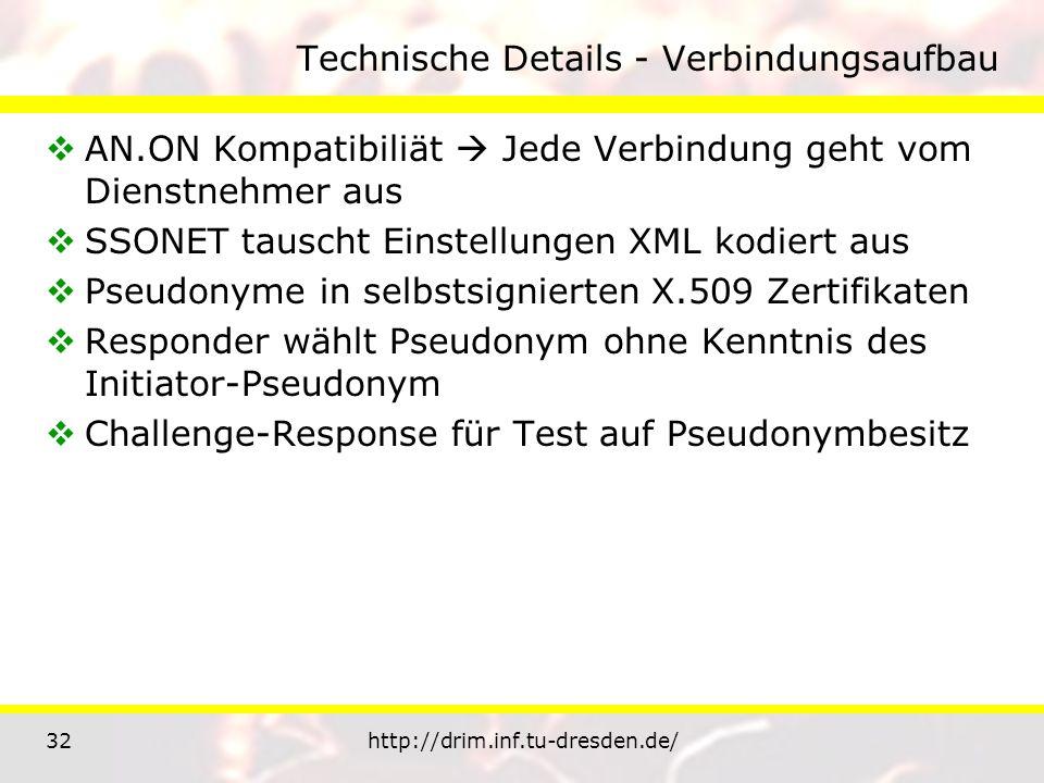 32http://drim.inf.tu-dresden.de/ Technische Details - Verbindungsaufbau AN.ON Kompatibiliät Jede Verbindung geht vom Dienstnehmer aus SSONET tauscht E