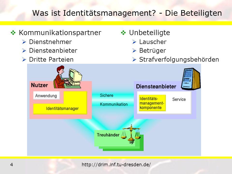 4http://drim.inf.tu-dresden.de/ Was ist Identitätsmanagement? - Die Beteiligten Kommunikationspartner Dienstnehmer Diensteanbieter Dritte Parteien Unb
