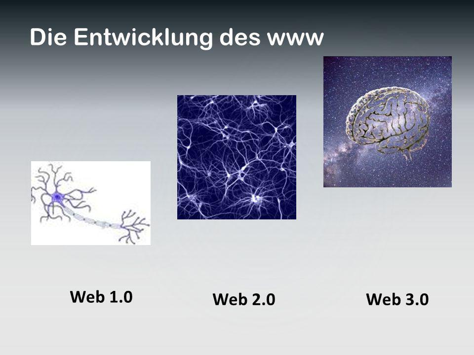 Web 1.0 Web 2.0Web 3.0 Die Entwicklung des www