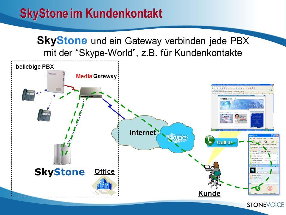 SkyStone und ein Gateway verbinden jede PBX mit der Skype-World, z.B.