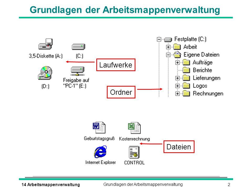 214 ArbeitsmappenverwaltungGrundlagen der Arbeitsmappenverwaltung Laufwerke Dateien Ordner