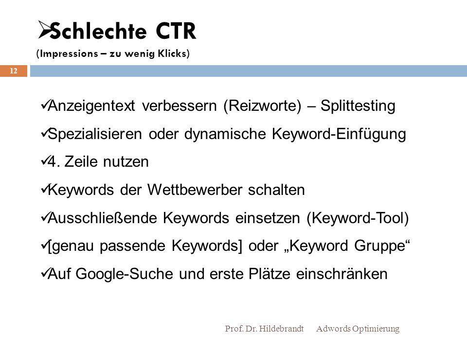 Schlechte CTR (Impressions – zu wenig Klicks) Adwords Optimierung Prof.