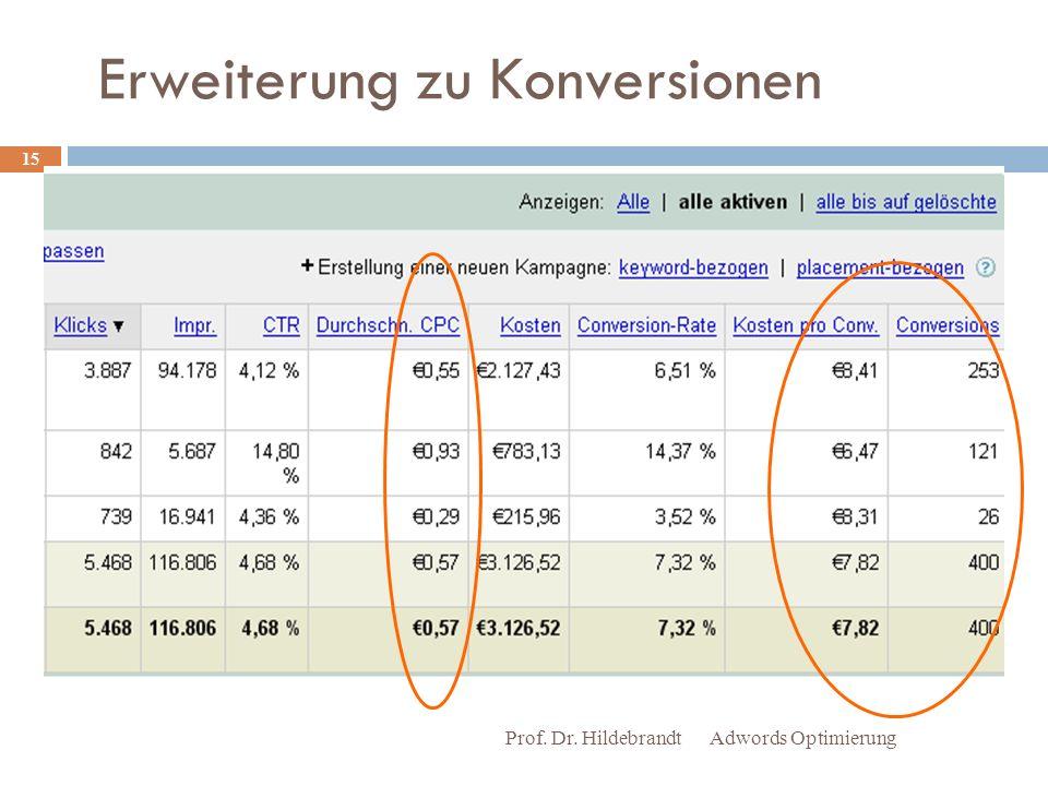 Erweiterung zu Konversionen Adwords Optimierung Prof. Dr. Hildebrandt 15