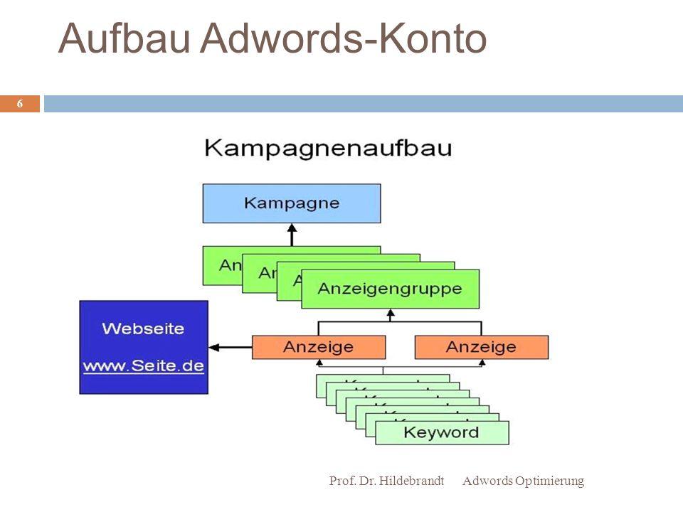 Konversionen zu teuer Adwords Optimierung Prof.Dr.